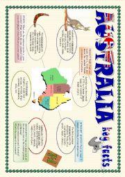 English Worksheet: Australia spidergram