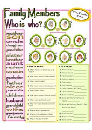 English Worksheet: Family * WHO is WHO * Part 1