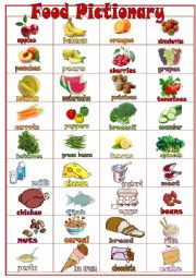 English Worksheet: Food Pictionary