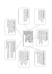 English Worksheet: Parts of Speech and Sentence Structure using Multiple Intelligences