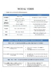 English Worksheet: Modal Verb of Probability