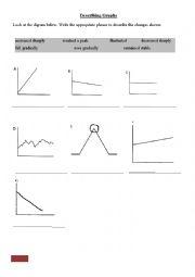 English Worksheets: Describing Graphs