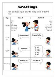 formal and informal greetings in english pdf