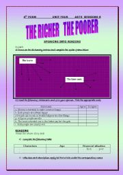 English Worksheets: the poorer the richer