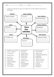 freetime  activities word map