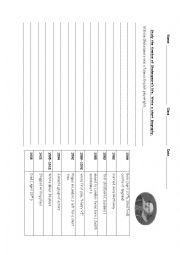 English Worksheets: Writing a biography