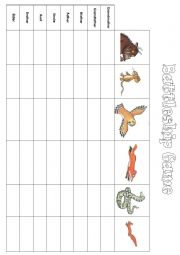 English Worksheet: Battleship: Gruffalo Characters and Family