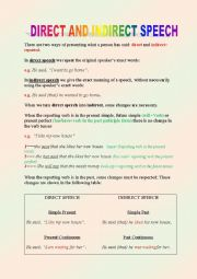 English Worksheet: DIRECT AND INDIRECT SPEECH