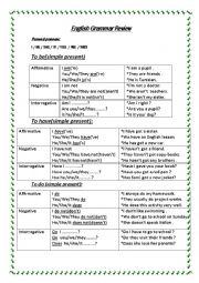 English Worksheets: grammatical rules