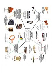 English Worksheet: Musical Instruments - Concept Map / Mind Map