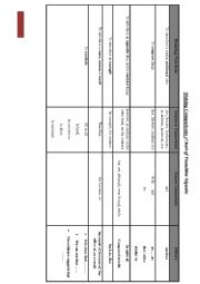English Worksheets: Making Comparisons (Chart of Transition Signals)