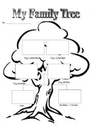 drawing practice how to draw a simple family tree