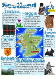English Worksheet: Scotland poster 3