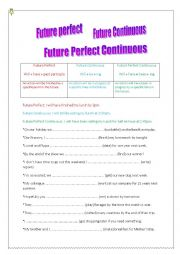 Future Tenses - Future Perfect, Future Continuous, Future Perfect Continuous