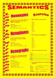 Basics differences - Homonyms, homophones, and homographs.