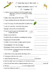 Peter Pan chapter 2 Reading Comprehension
