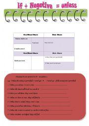 English Worksheet:   Unless = if + negative
