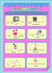 english worksheets invention what does it consist of. Black Bedroom Furniture Sets. Home Design Ideas