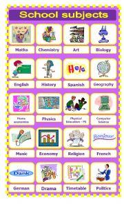English Worksheet: School Subjects Pictionary
