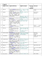 new headway 3rd edition pre-int unit 2 word list