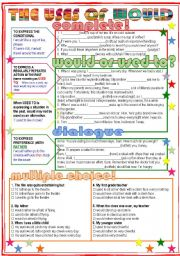 English Worksheet: The uses of WOULD