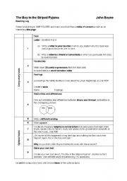 English Worksheet: The Boy in the Striped Pyjama: Reading Log