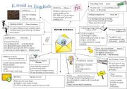 English Worksheets: Glossary emails useful sentences