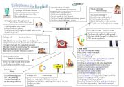 English Worksheet: Telephone in English