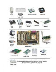 Kids Identify Computer Parts