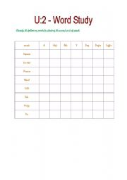 English Worksheets: classify the words