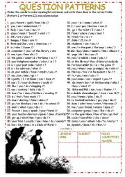 English Worksheets: Question Pattern Exercises