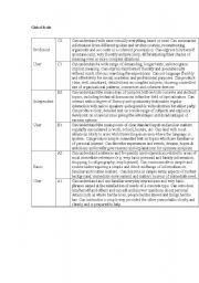 English Worksheets: Global scale