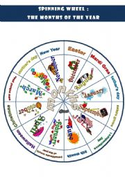 spinning wheel: THE MONTHS OF THE YEAR