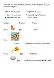 English Worksheets: NOUN