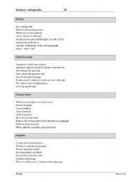 English Worksheets: article, essay, report, letter - where do keywords belong to