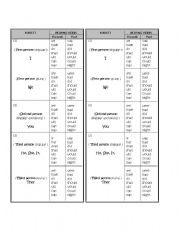 English Worksheets: 3rd person