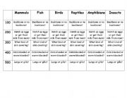 English Worksheets: Animal Classifications