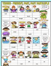 Tenses: Simple Present, Simple Past & Past Participle - Part 2 w/ Answer Key