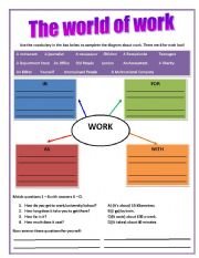 English Worksheets: The World of Work
