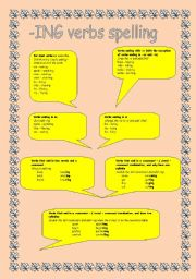 English Worksheets: ING verbs spelling