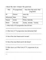 English Worksheets: readandanswerquestions