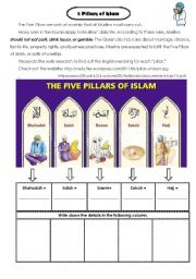 Worksheets Five Pillars Of Islam Worksheet five pillars of islam in 3 cups tea