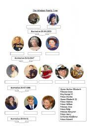 Royal Family - The Windsor Family Tree Worksheet