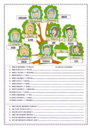 English Worksheet: FAMILY MEMBERS AND RELATIONS 2 pages