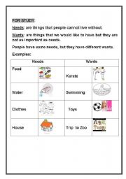 needs and wants worksheet pdf
