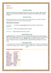 English Worksheets: text type and text genre