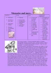 English Worksheets: Memories and more