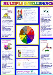 English Worksheets: multiple intelligences
