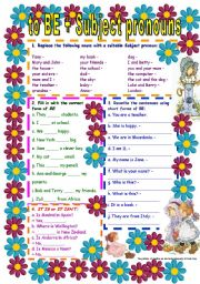 to BE, full/short forms; Subject pronouns; subject/verb agreement; short answers