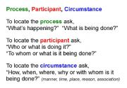 English worksheet: Process, Participant, Circumstance